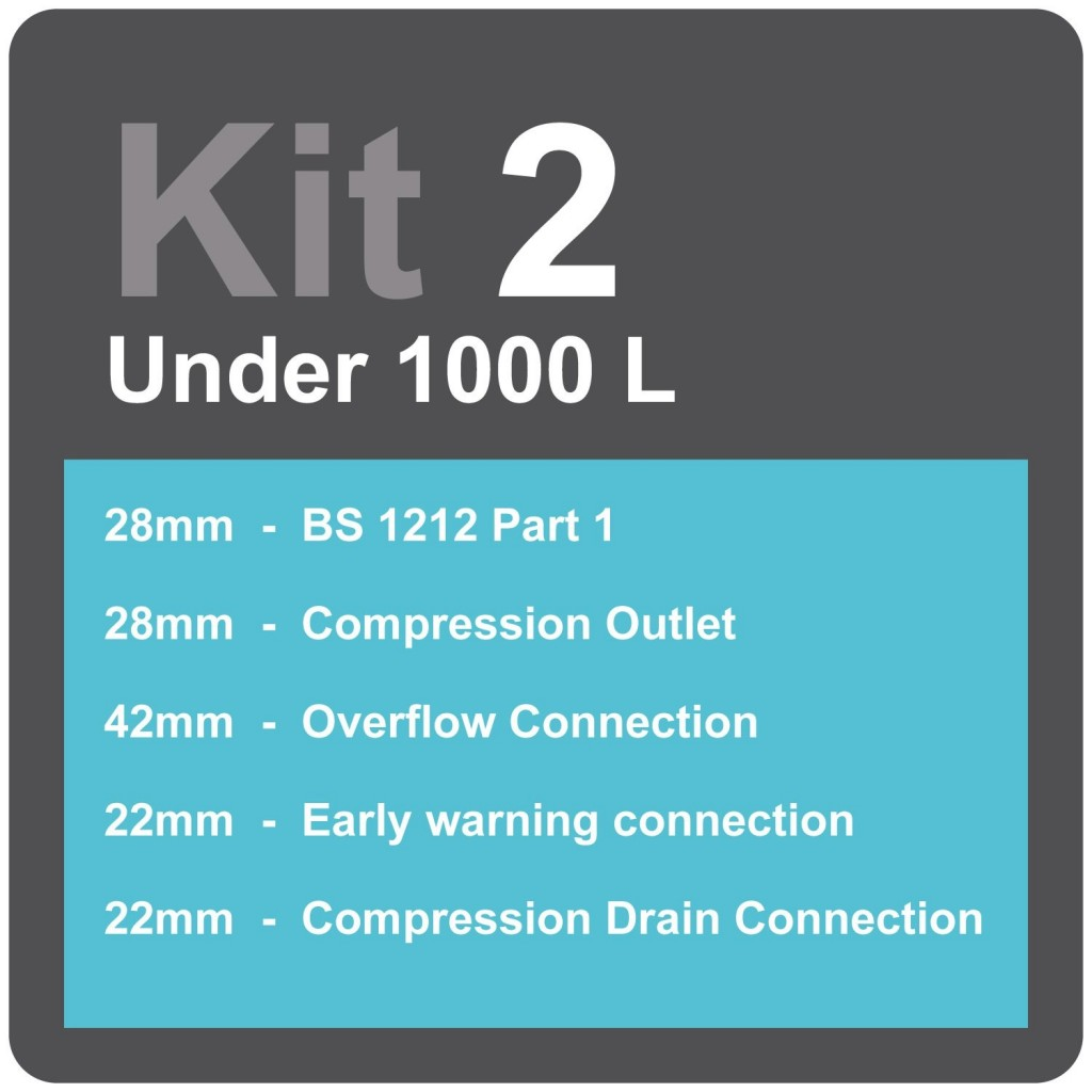 Connection Kit 2